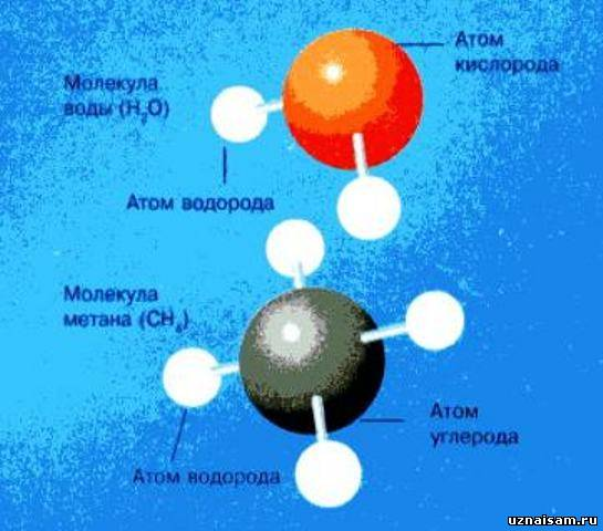 Модель атома сделать своими руками 991