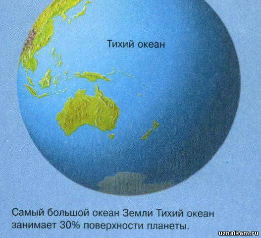 Как называется самый большой океан на земле